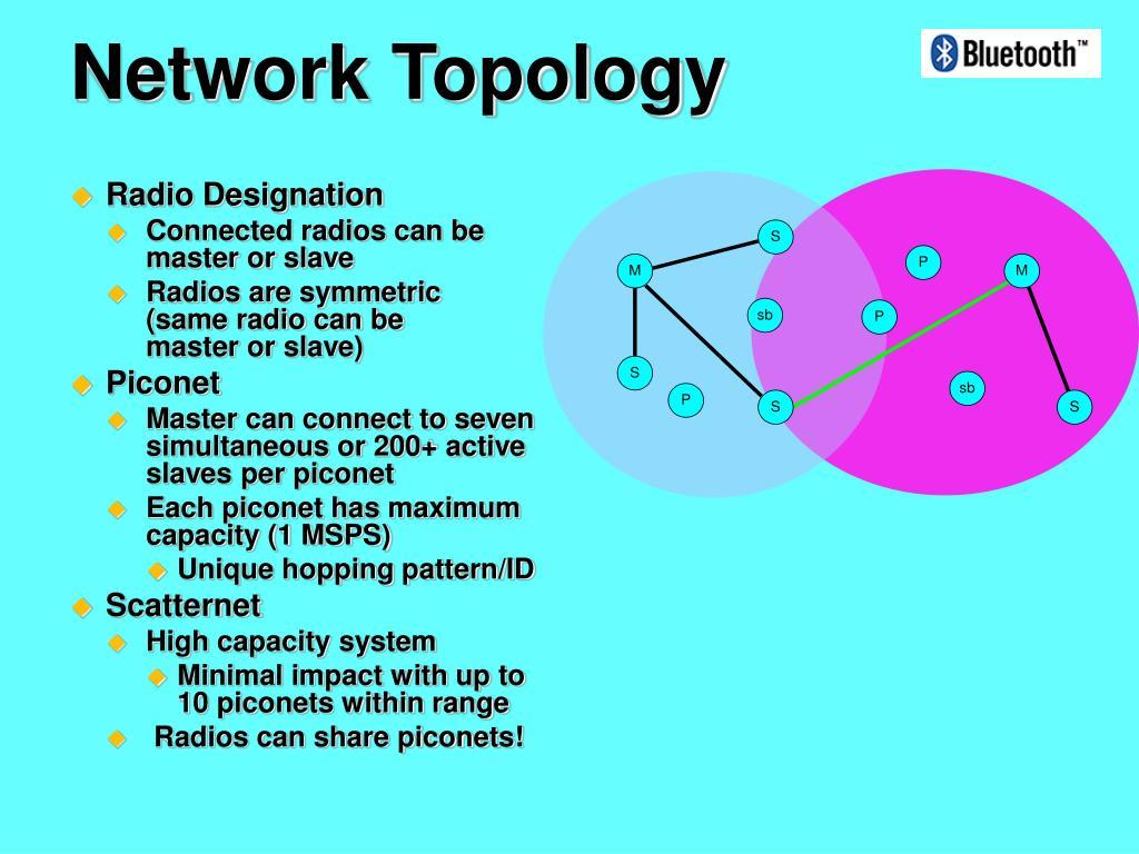 Radio Designation