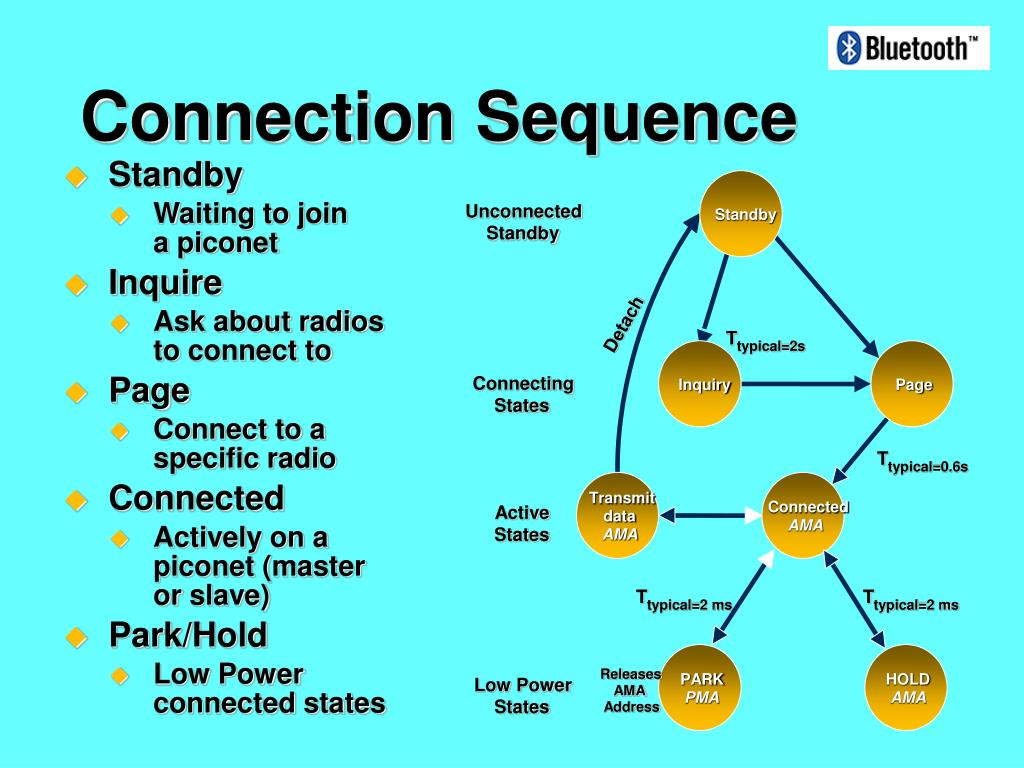 Connection Sequence