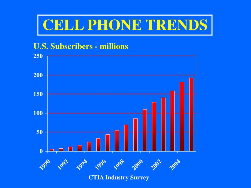 CELL PHONE TRENDS