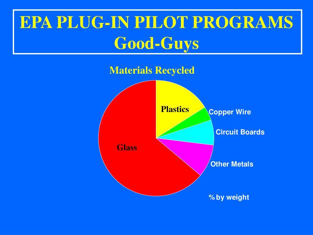 EPA PLUG-IN PILOT PROGRAMS