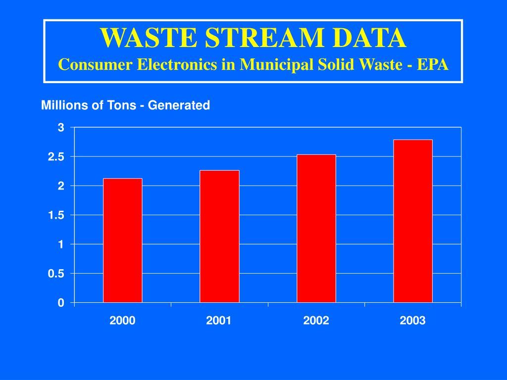 WASTE STREAM DATA