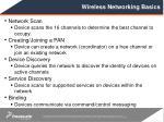 wireless networking basics