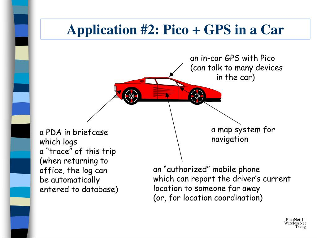 Application #2: Pico + GPS in a Car