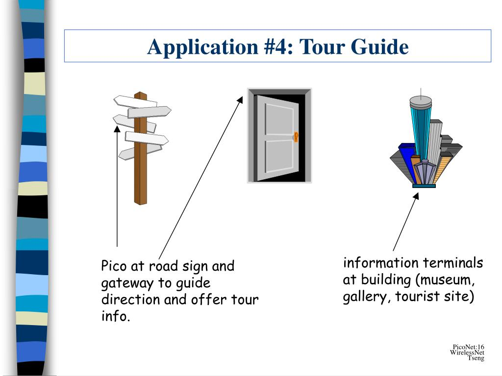 Application #4: Tour Guide
