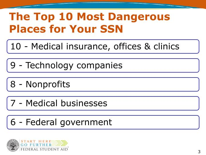 The top 10 most dangerous places for your ssn