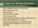 data for winter quarter