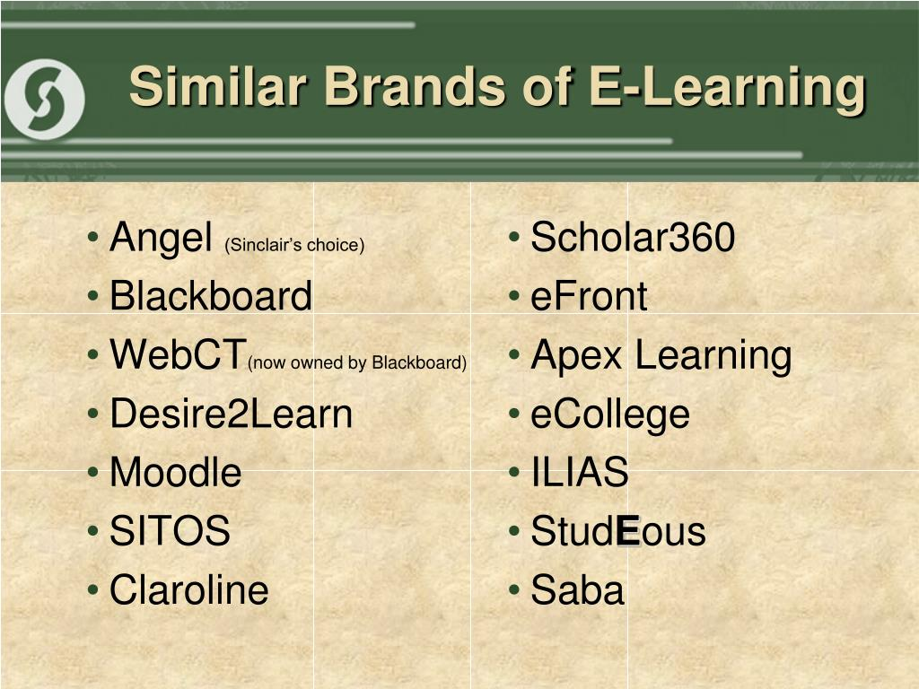 Similar Brands of E-Learning