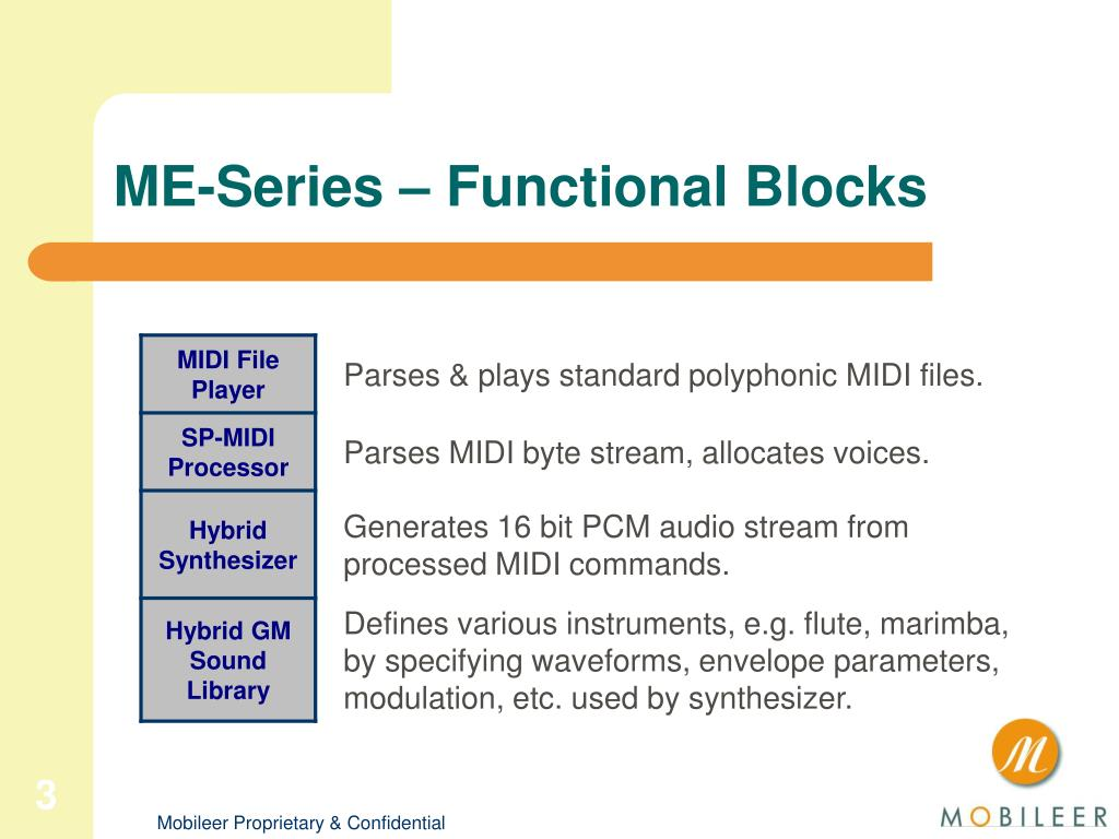 ME-Series – Functional Blocks