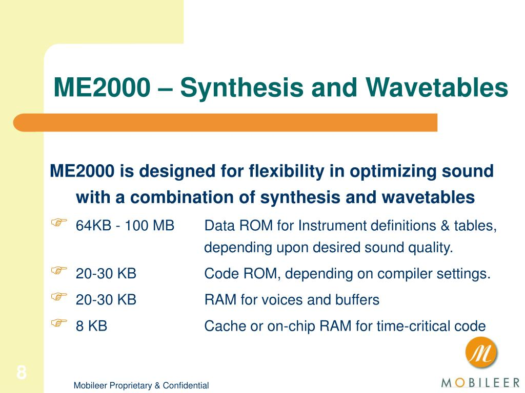 ME2000 – Synthesis and Wavetables
