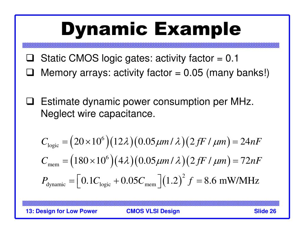 Dynamic Example