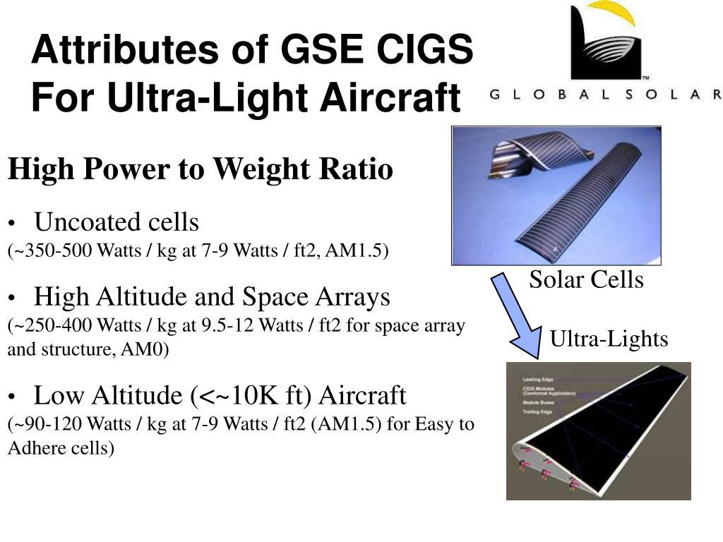 Attributes of GSE CIGS