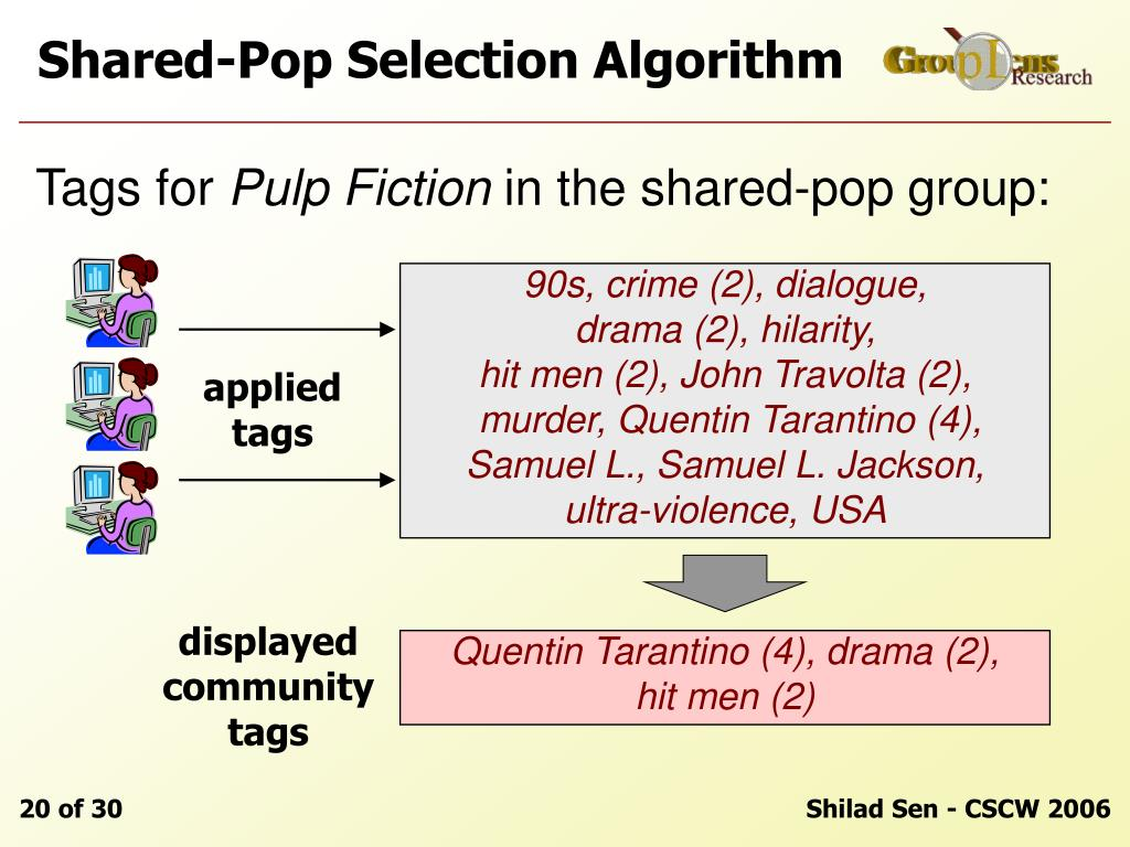 Shared-Pop Selection Algorithm