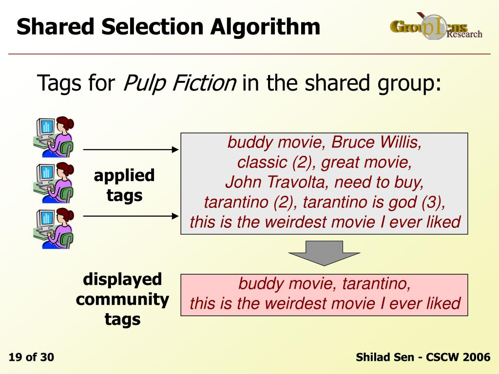 Shared Selection Algorithm