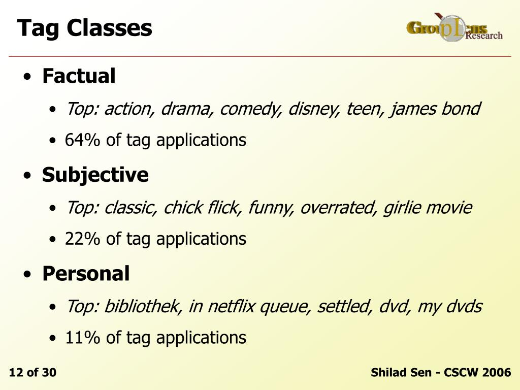 Tag Classes