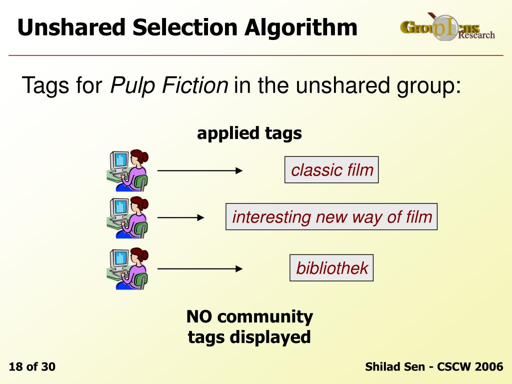 Unshared Selection Algorithm