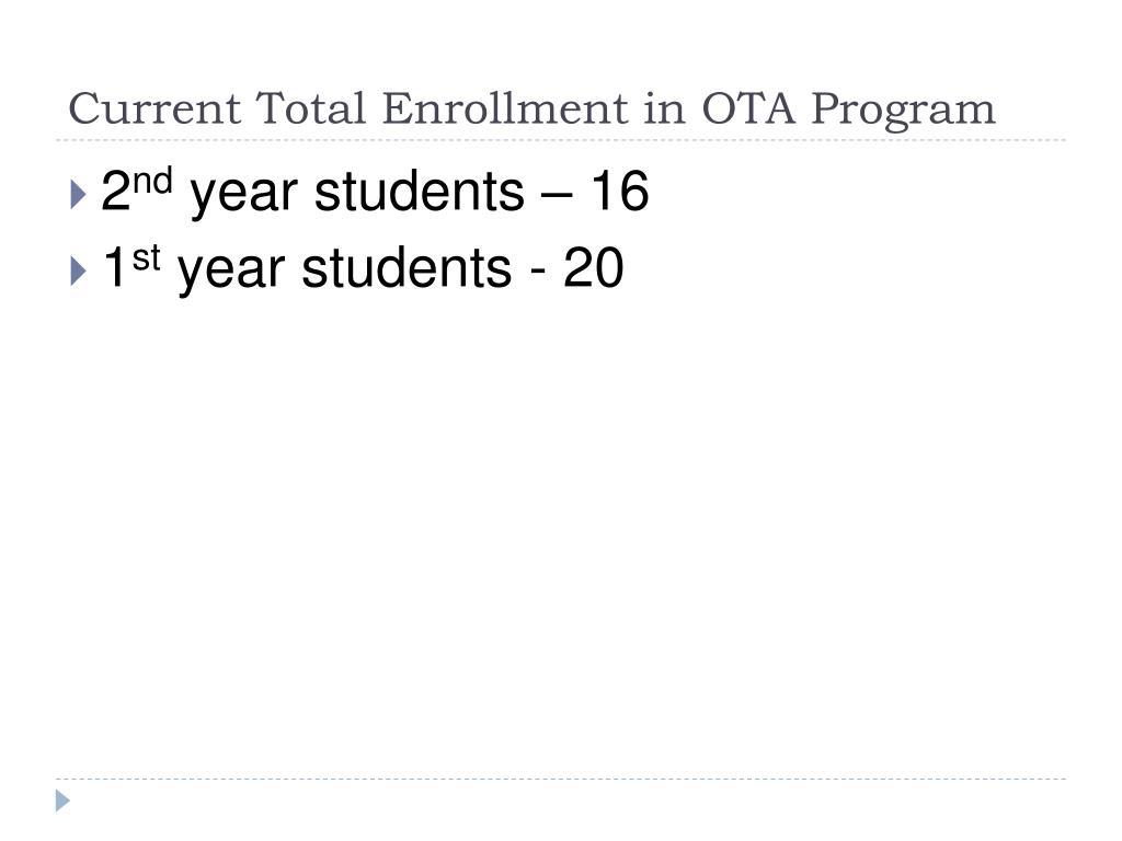 Current Total Enrollment in OTA Program