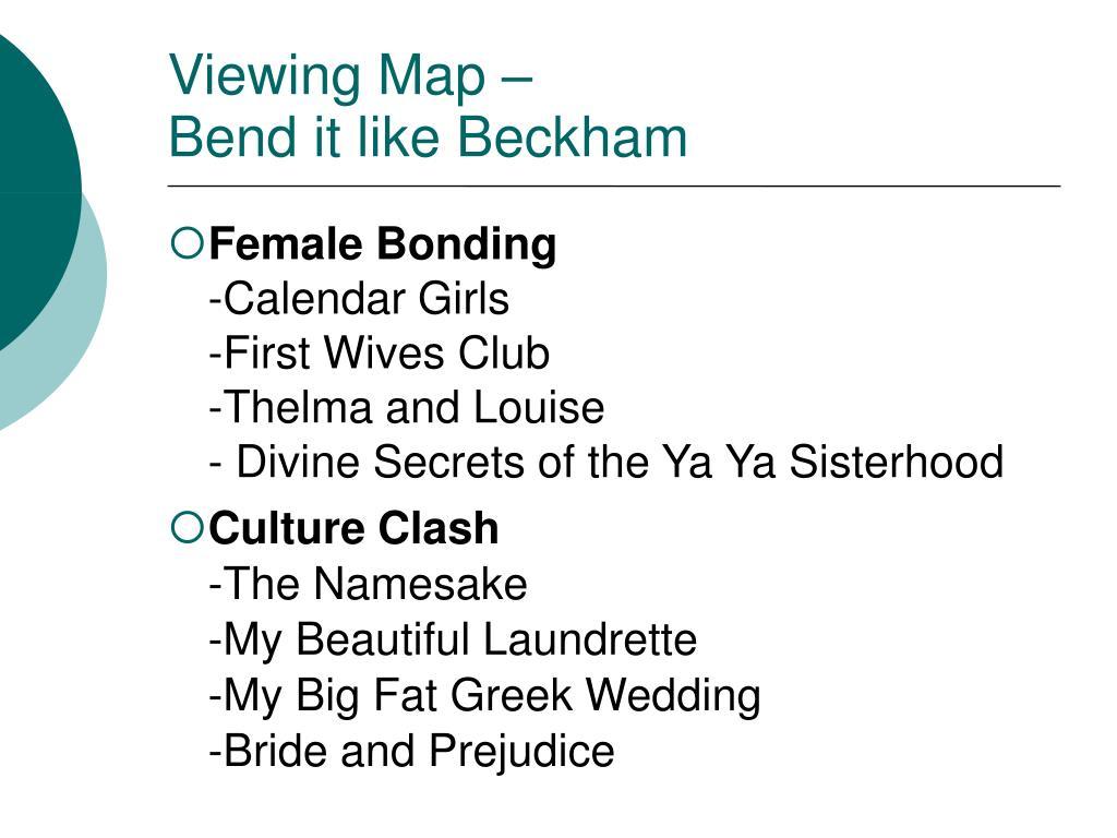 Viewing Map –                          Bend it like Beckham
