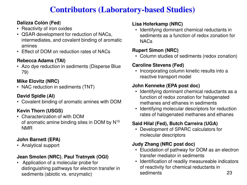 Contributors (Laboratory-based Studies)