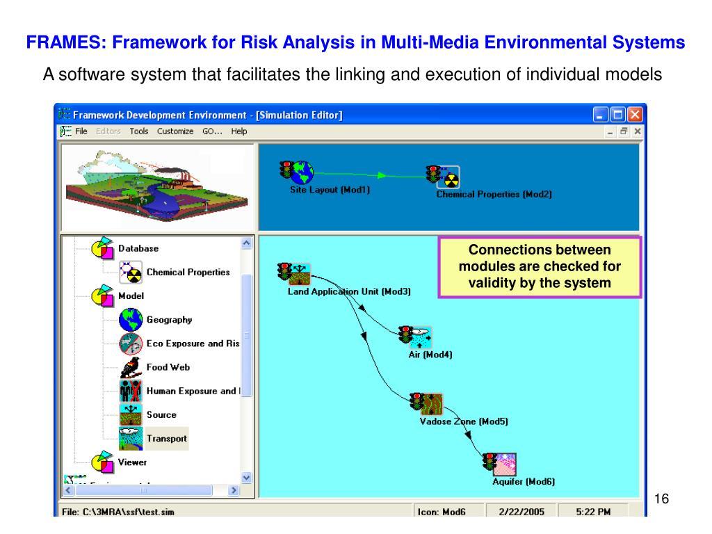 FRAMES: Framework for Risk Analysis in Multi-Media Environmental Systems