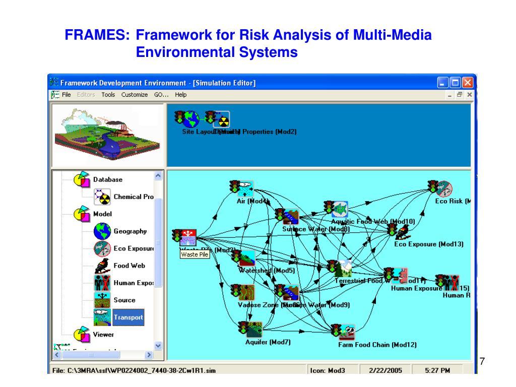 FRAMES:Framework for Risk Analysis of Multi-Media Environmental Systems