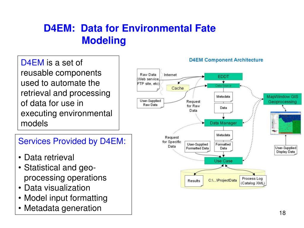D4EM:  Data for Environmental Fate Modeling