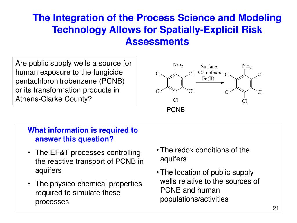 The Integration of the Process Science and Modeling Technology Allows for Spatially-Explicit Risk Assessments