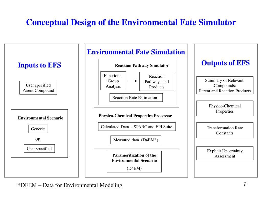 Reaction Pathway Simulator