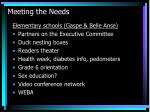 meeting the needs8