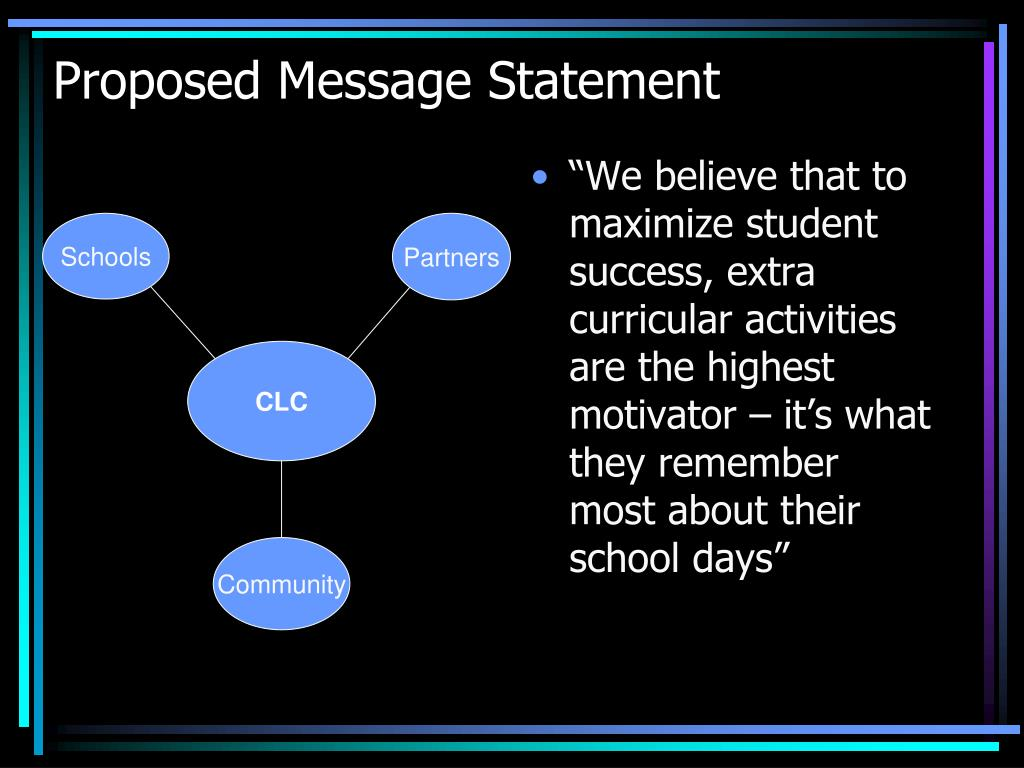 Proposed Message Statement