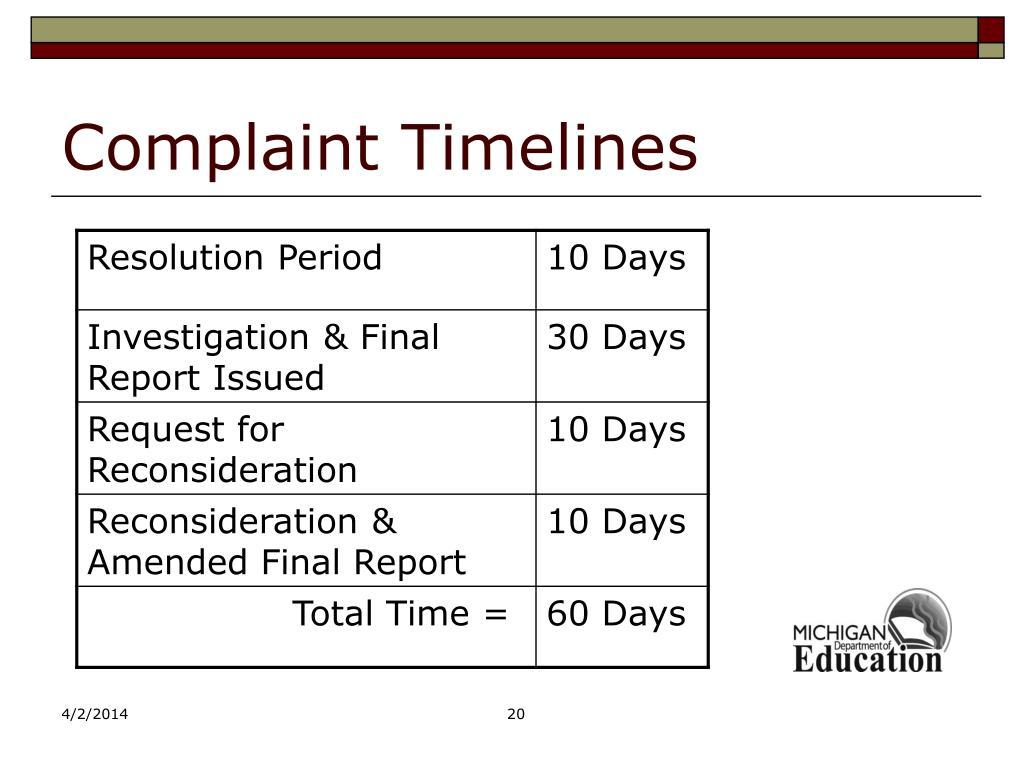 Complaint Timelines
