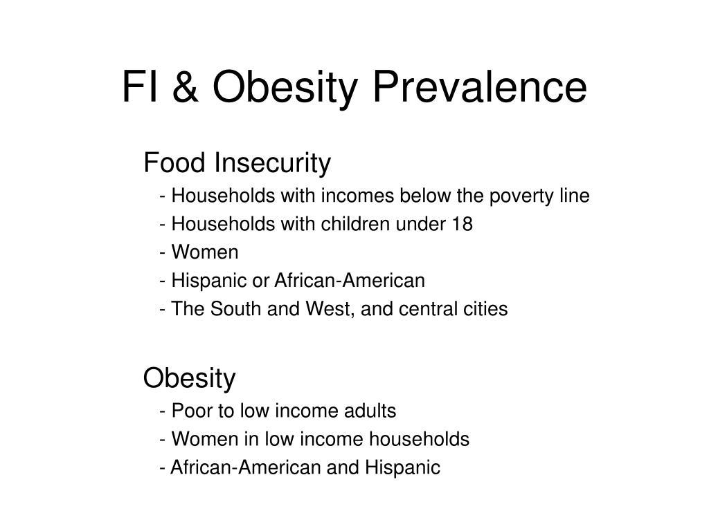 FI & Obesity Prevalence