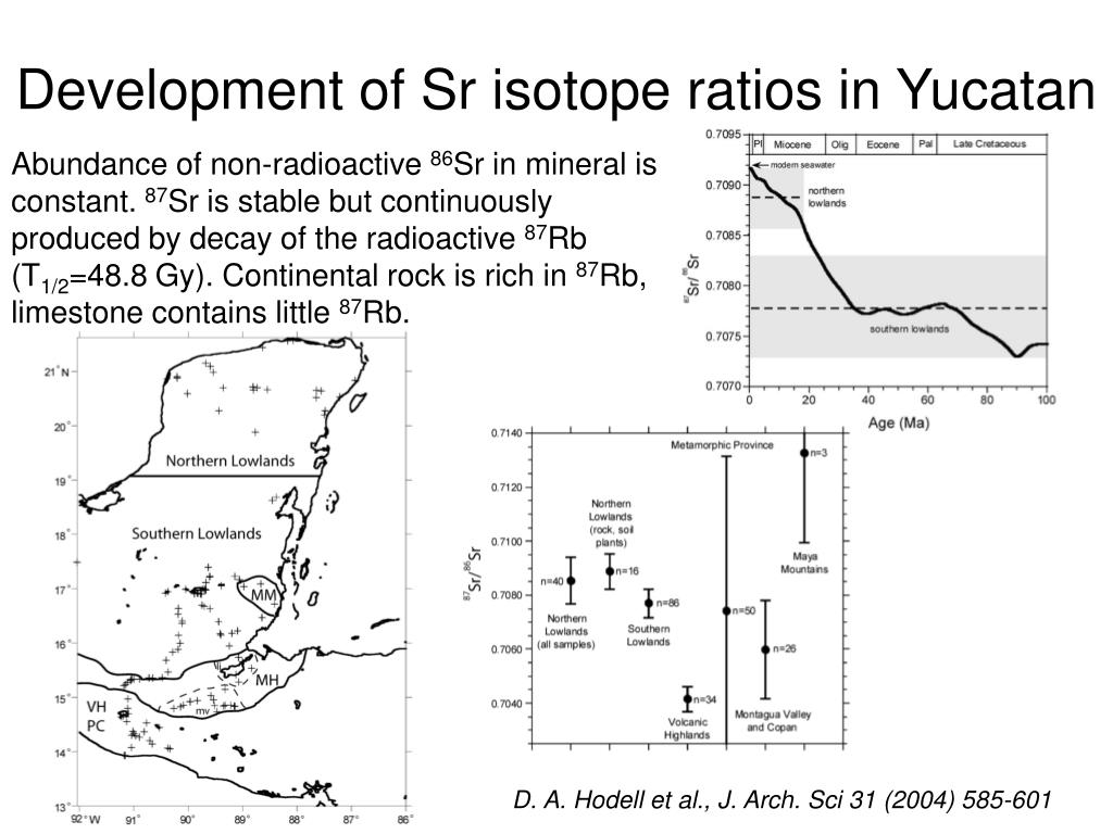 Development of Sr isotope ratios in Yucatan