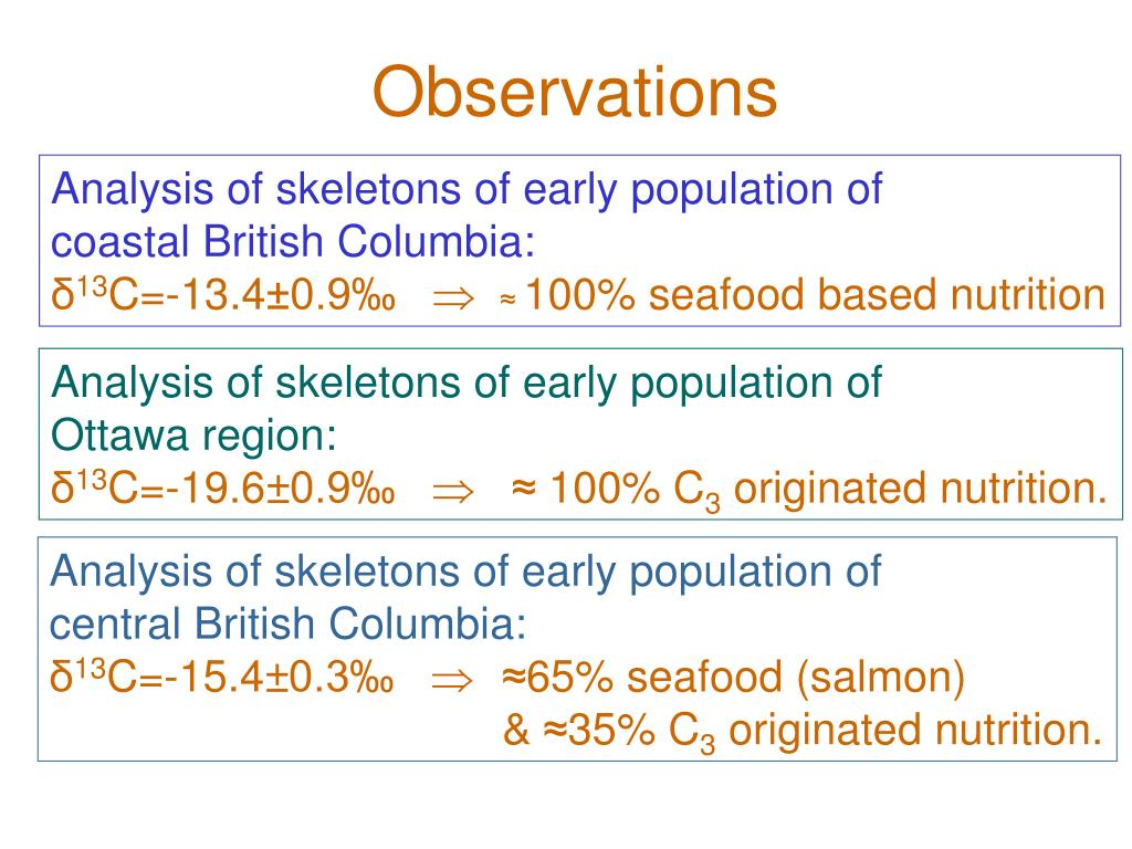 Analysis of skeletons of early population of