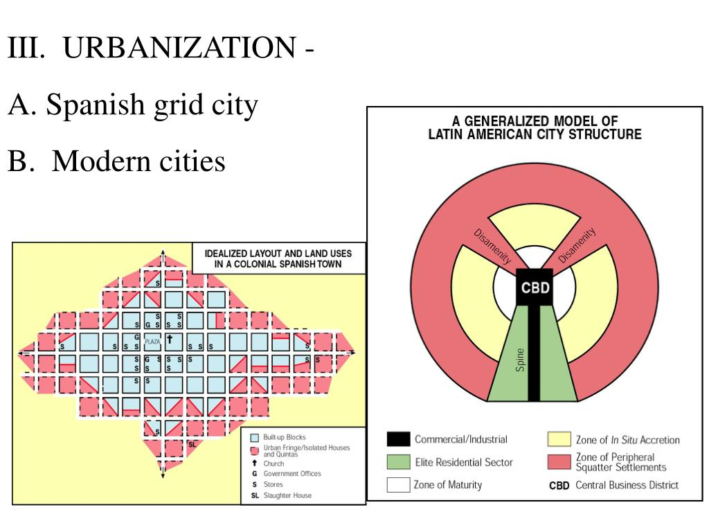 III.  URBANIZATION -