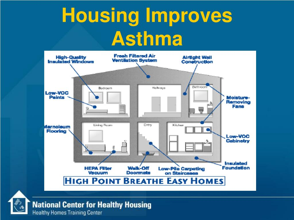 Housing Improves Asthma