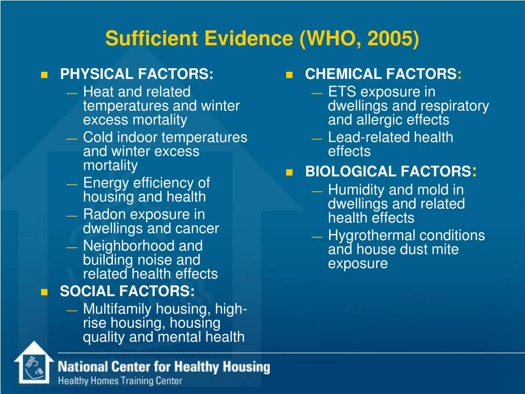 Sufficient Evidence (WHO, 2005)