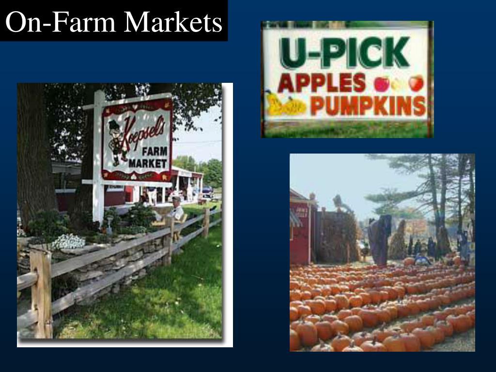 On-Farm Markets