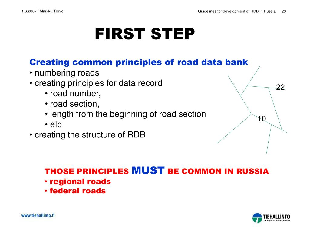 Guidelines for development of RDB in Russia