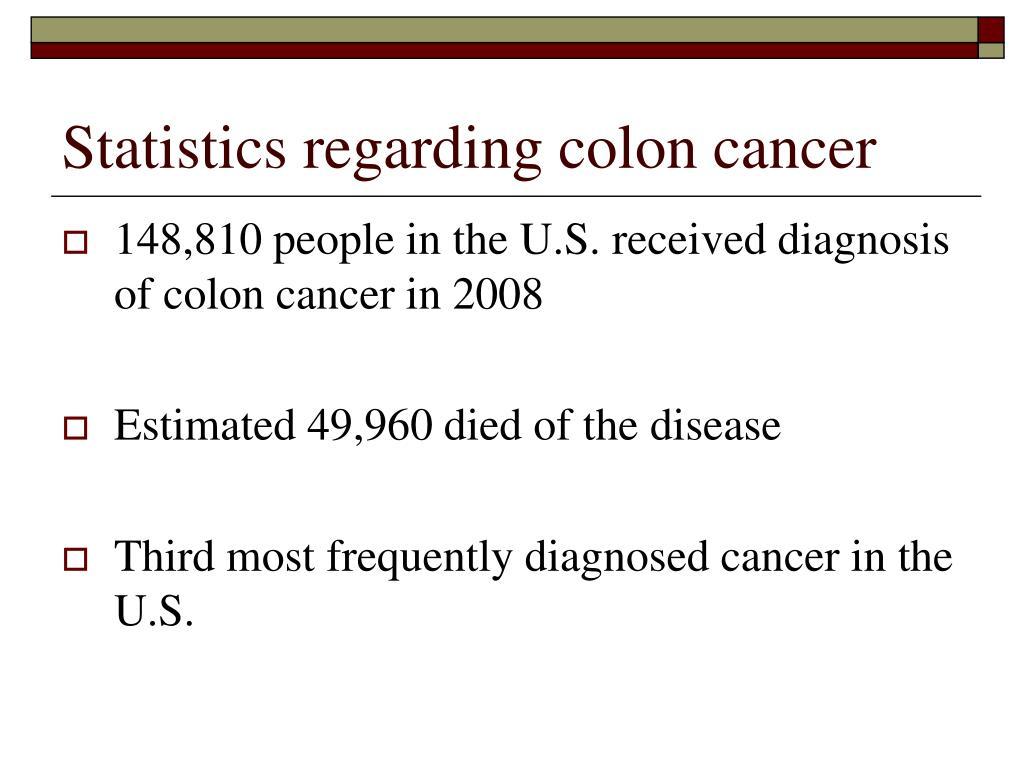 Statistics regarding colon cancer