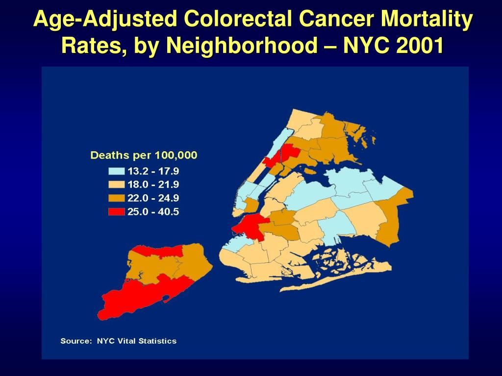 Age-Adjusted Colorectal Cancer Mortality Rates, by Neighborhood – NYC 2001