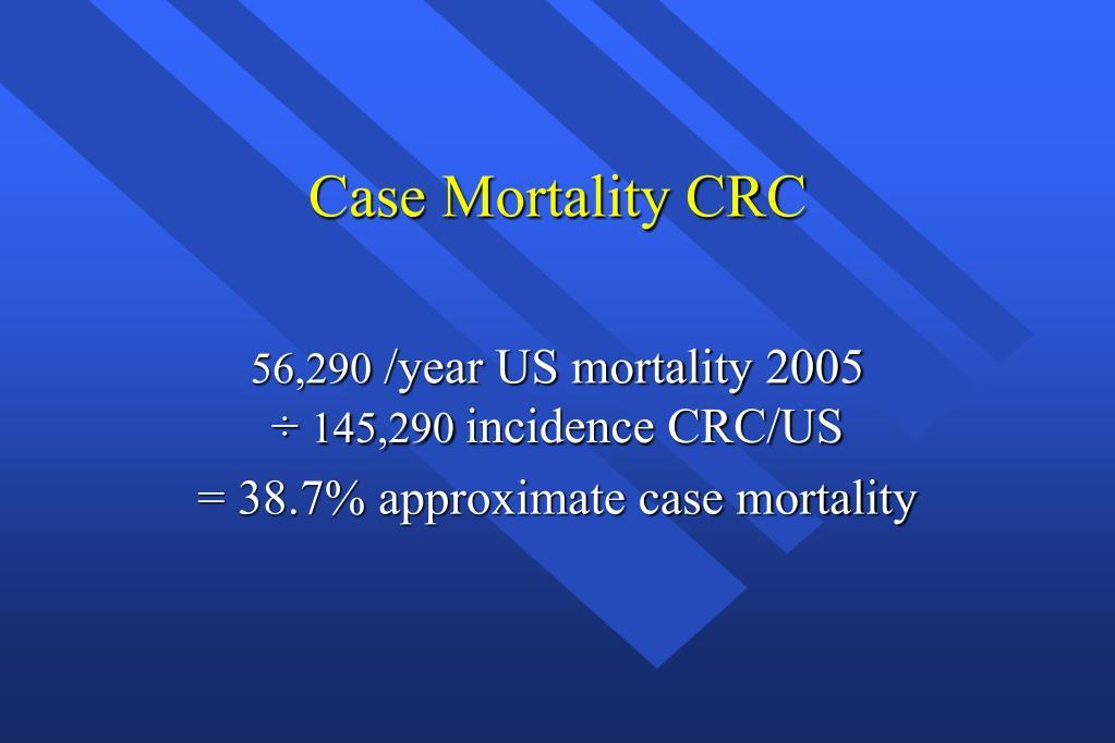 Case Mortality CRC
