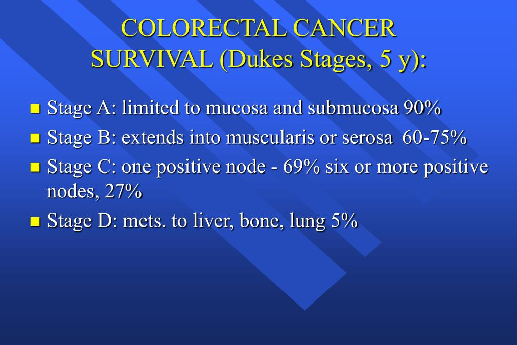 COLORECTAL CANCER SURVIVAL (Dukes Stages, 5 y):