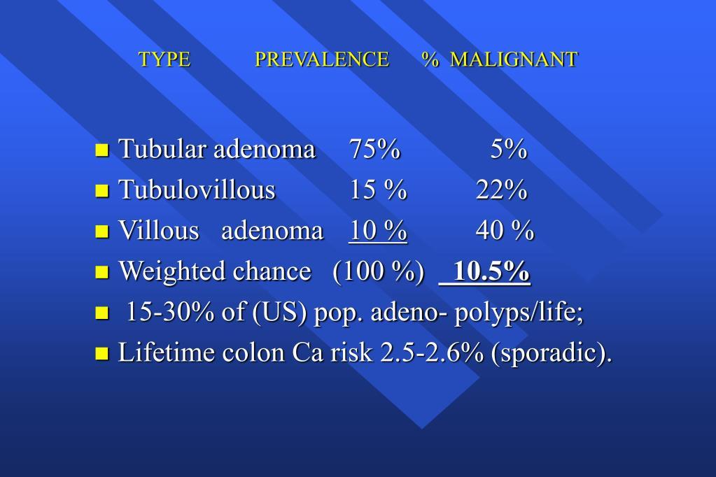 TYPE            PREVALENCE      %  MALIGNANT