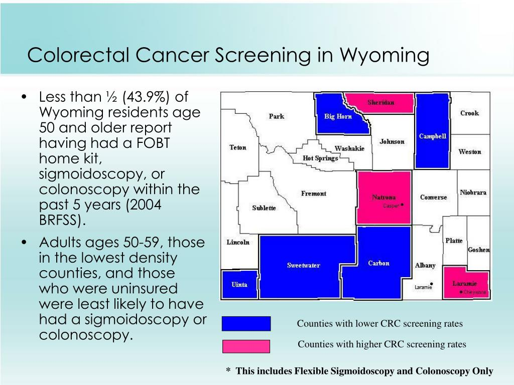 Colorectal Cancer Screening in Wyoming