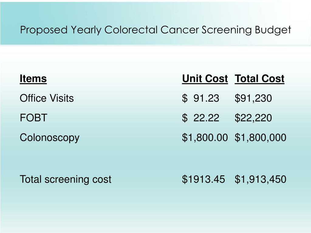 Proposed Yearly Colorectal Cancer Screening Budget