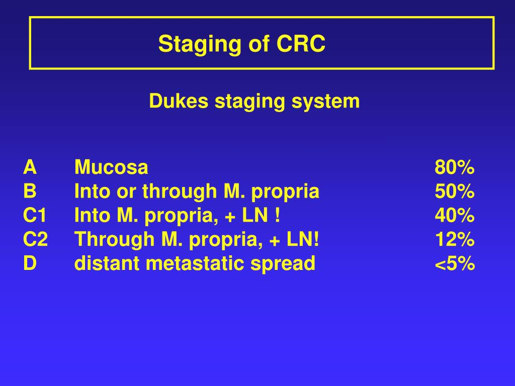 Staging of CRC