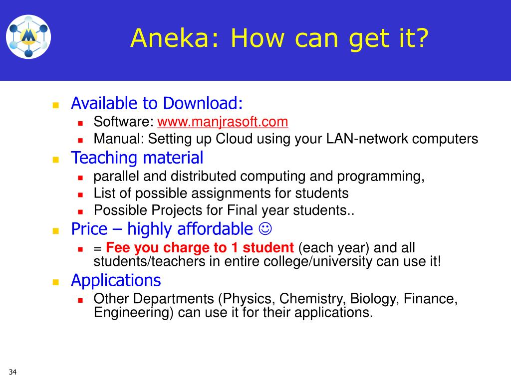 Aneka: How can get it?