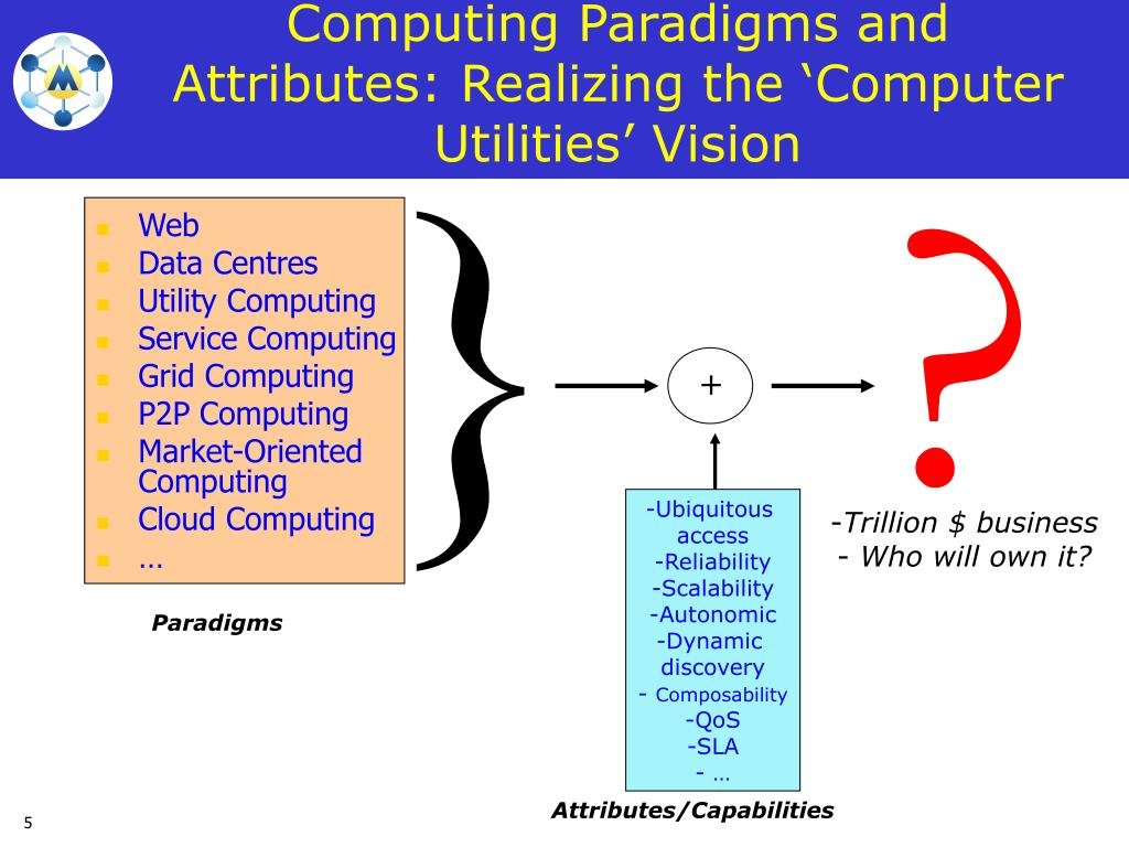 Computing Paradigms and Attributes:
