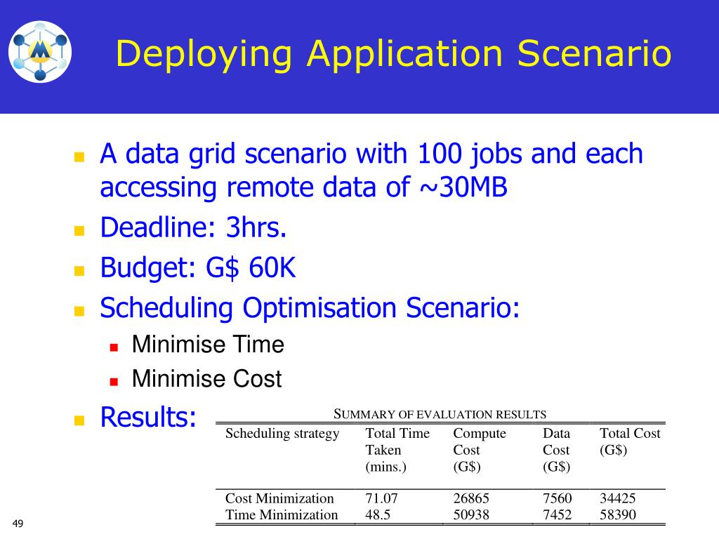 Deploying Application Scenario