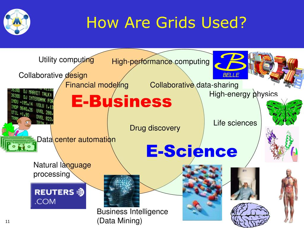 How Are Grids Used?